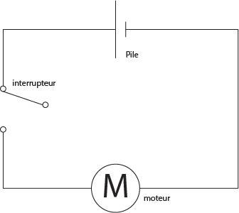 Un schéma de circuit électrique