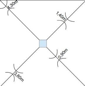 Un schéma montrant des distances différentes sur chaque arête de la caméra