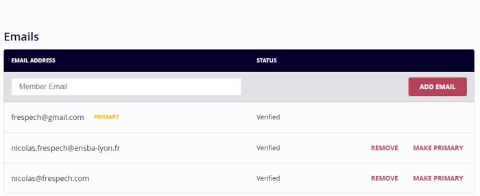 Capture d'écran : gestion des adresses e-mail
