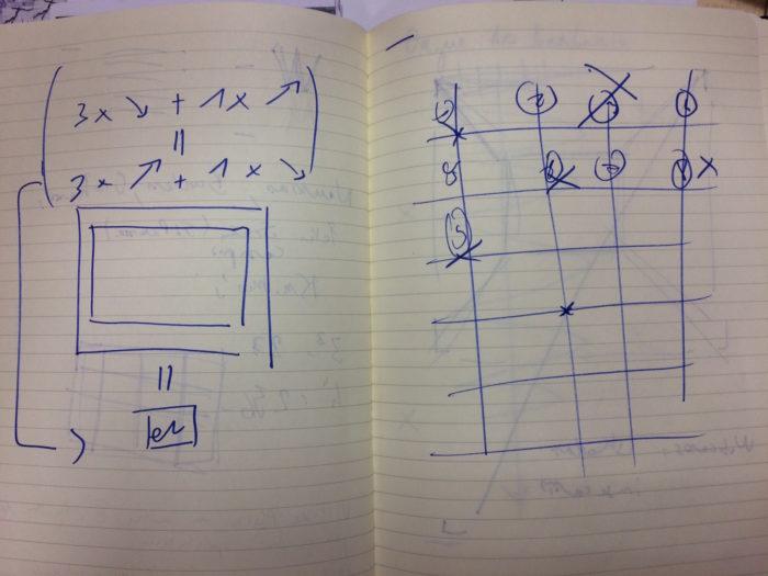 Un schéma de tableau dessiné sur un carnet