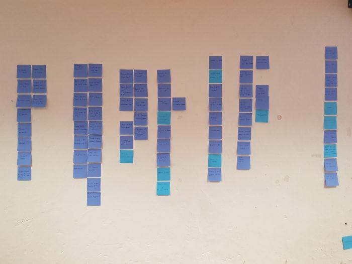 Des post-it organisés en colonne sur un mur